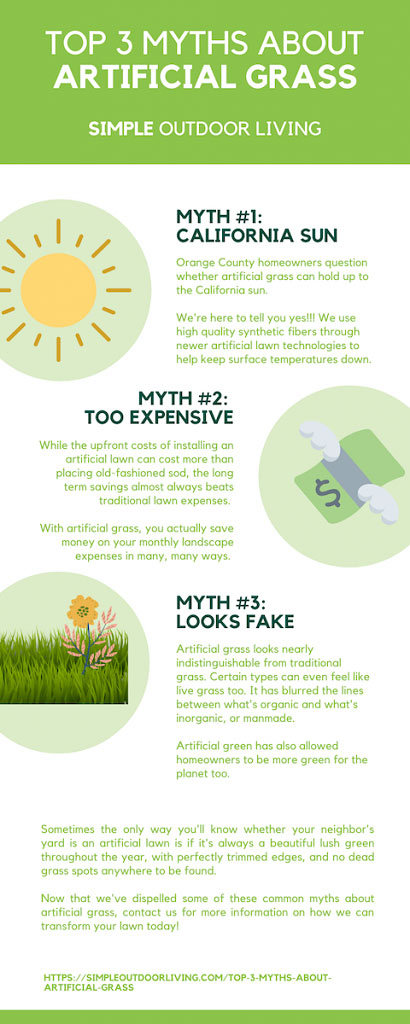Top 3 Myths About Artificial Grass Infographic